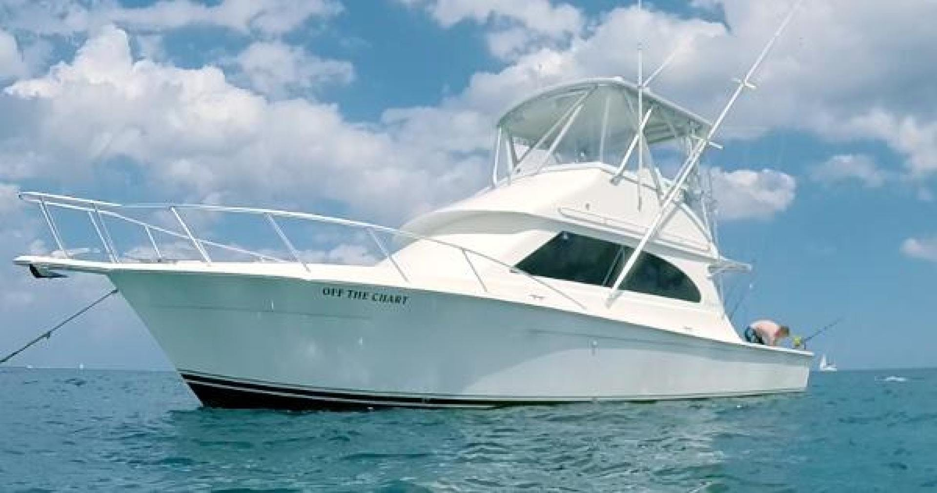 2004 Egg Harbor 37' 37 SportYacht Off The Chart   Picture 1 of 19