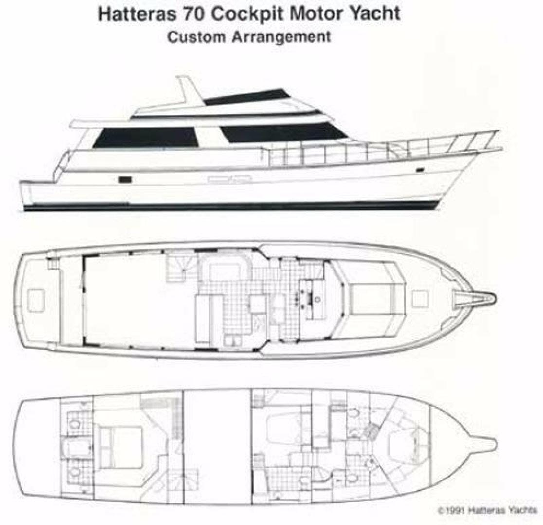1991 Hatteras 70' Cockpit Motor Yacht  | Picture 2 of 17